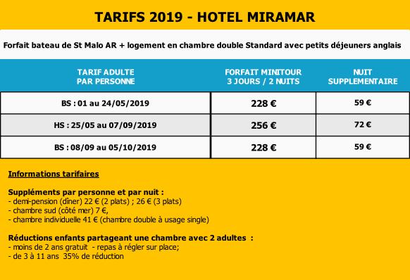 miramar 2019 jersey hotel