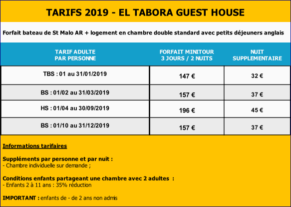 el tabora guernesey guest house